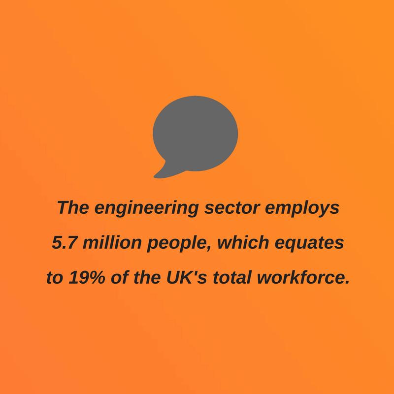 impact of skills shortages in engineering The impact of skills shortages on client satisfaction at stewart scott international in kwazulu-natal.