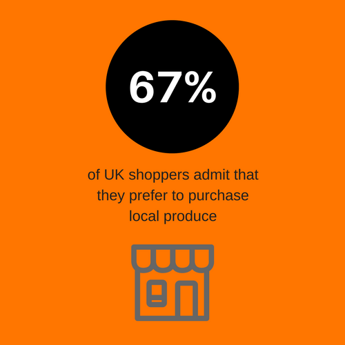 Which Supermarkets Work with UK Food Suppliers? Part One