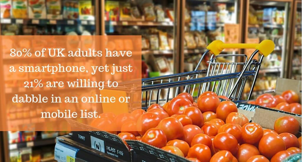 5 Ways Supermarkets Can Push UK Shoppers Towards E-Commerce - The